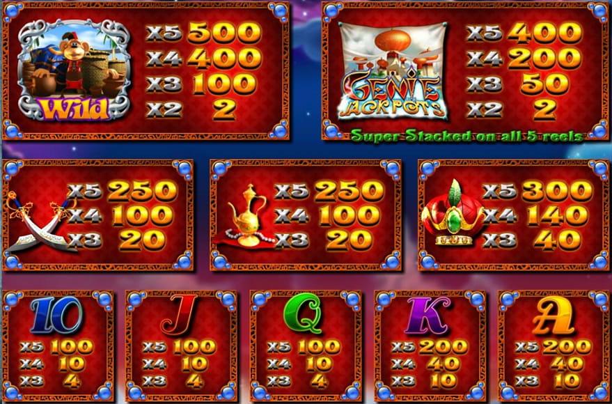 Genie jackpots rtp
