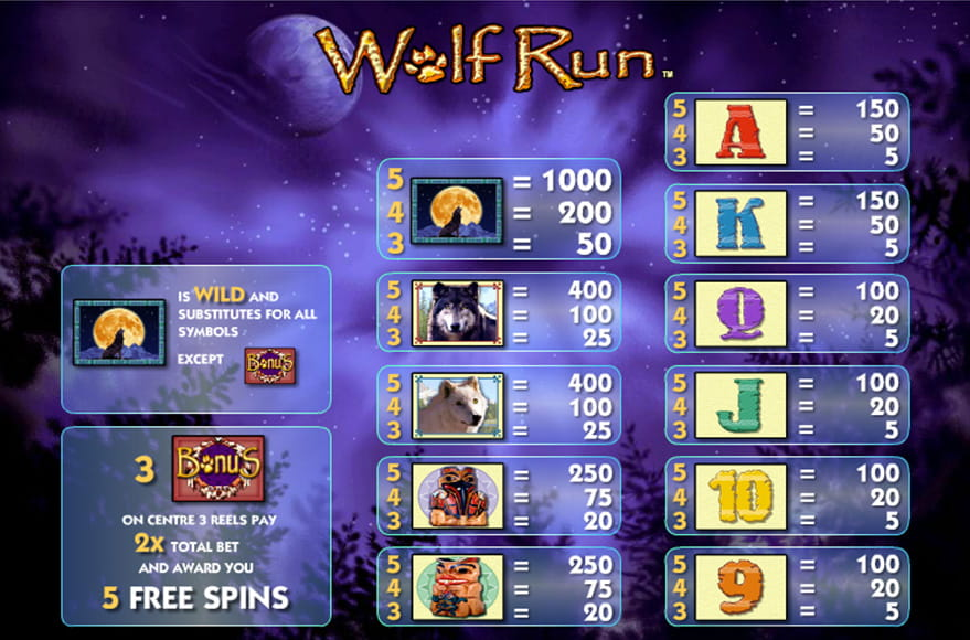 best free slots online wolf online spiele